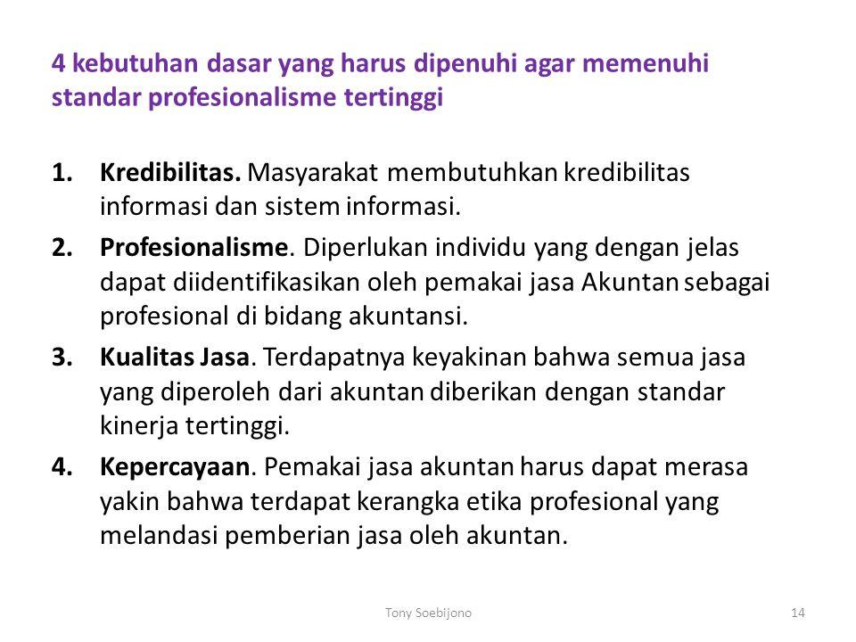 4 kebutuhan dasar yang harus dipenuhi agar memenuhi standar profesionalisme tertinggi