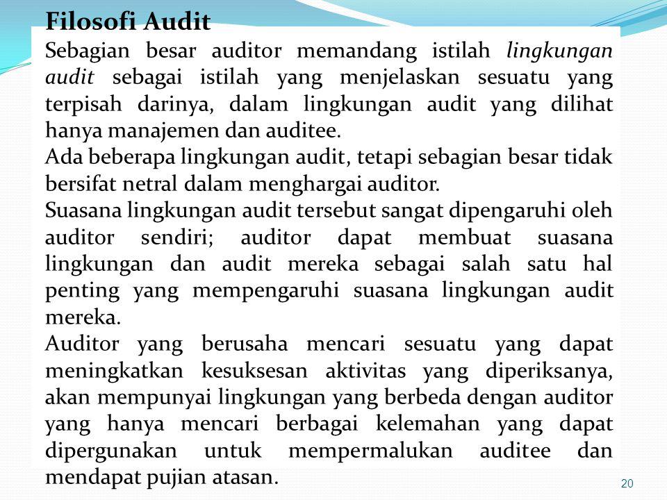 Filosofi Audit