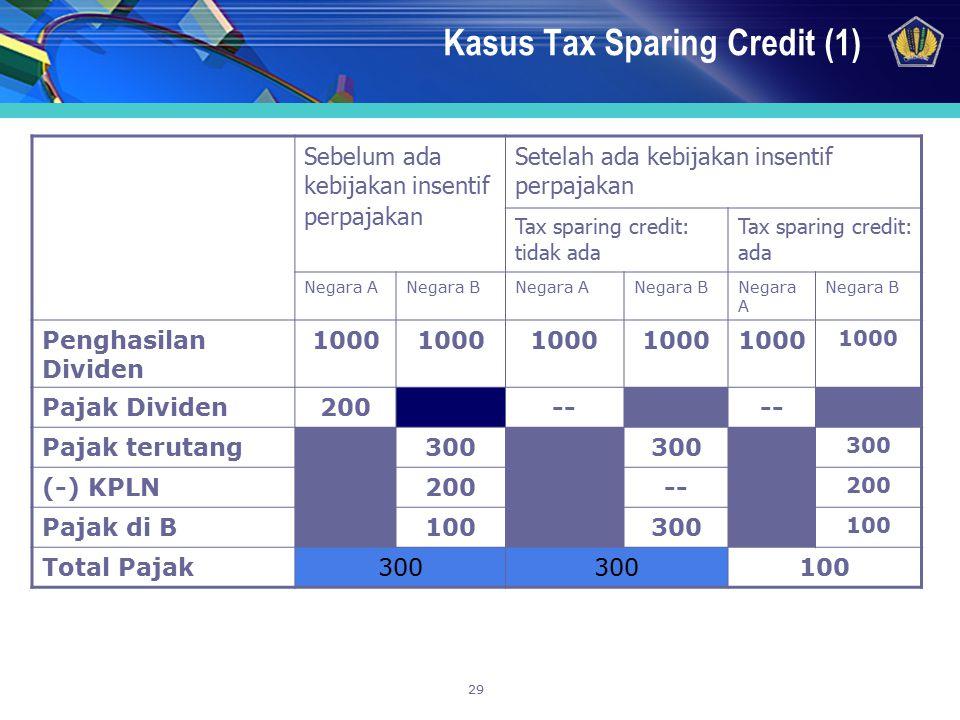 Kasus Tax Sparing Credit (1)