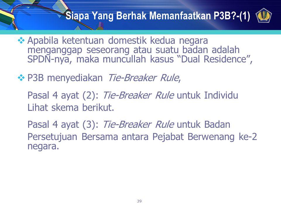 Siapa Yang Berhak Memanfaatkan P3B -(1)