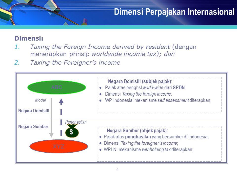 Dimensi Perpajakan Internasional