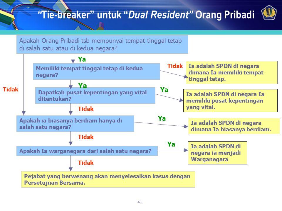 Tie-breaker untuk Dual Resident Orang Pribadi
