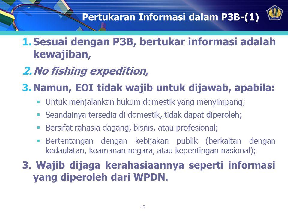 Pertukaran Informasi dalam P3B-(1)