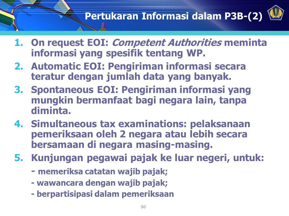 Pertukaran Informasi dalam P3B-(2)