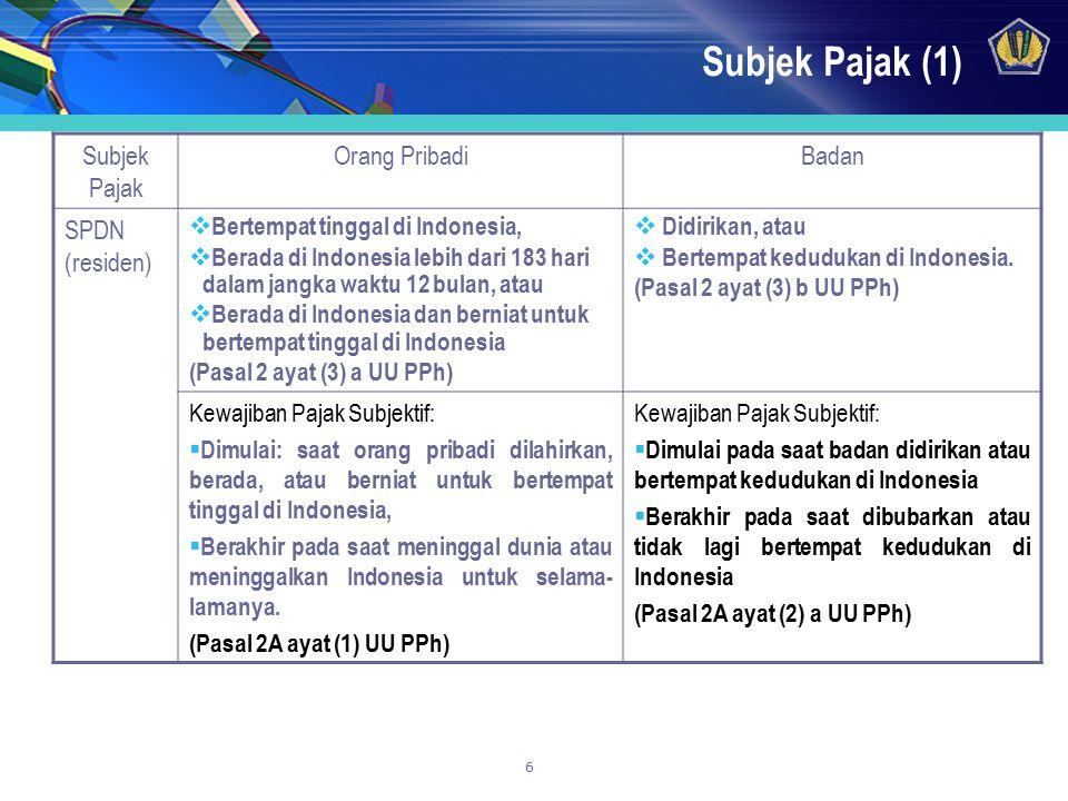 Subjek Pajak (1) Subjek Pajak Orang Pribadi Badan SPDN (residen)