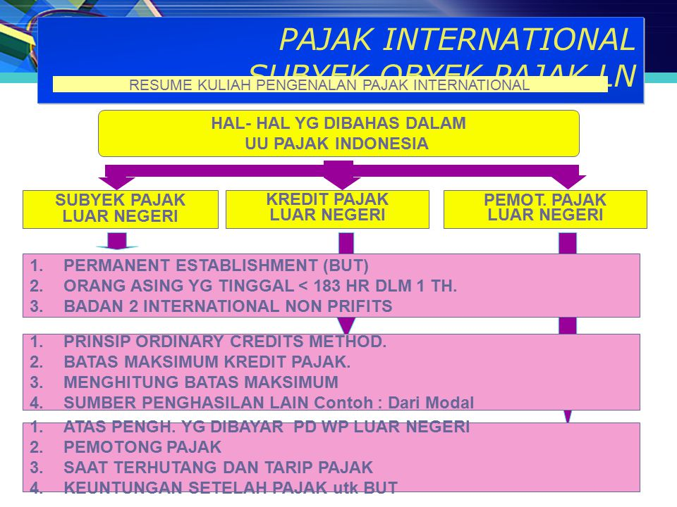 PAJAK INTERNATIONAL SUBYEK OBYEK PAJAK LN