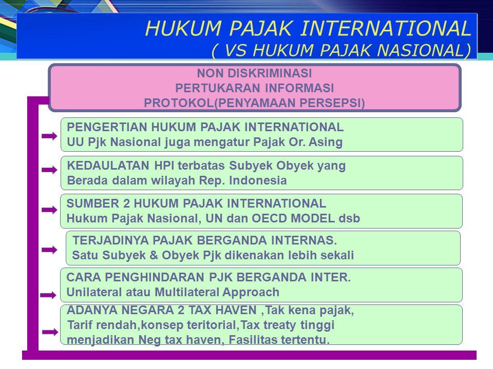 HUKUM PAJAK INTERNATIONAL ( VS HUKUM PAJAK NASIONAL)