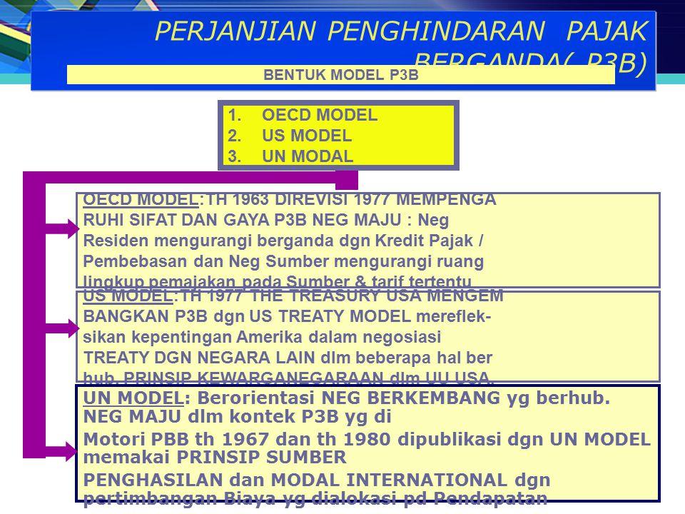 PERJANJIAN PENGHINDARAN PAJAK BERGANDA( P3B)