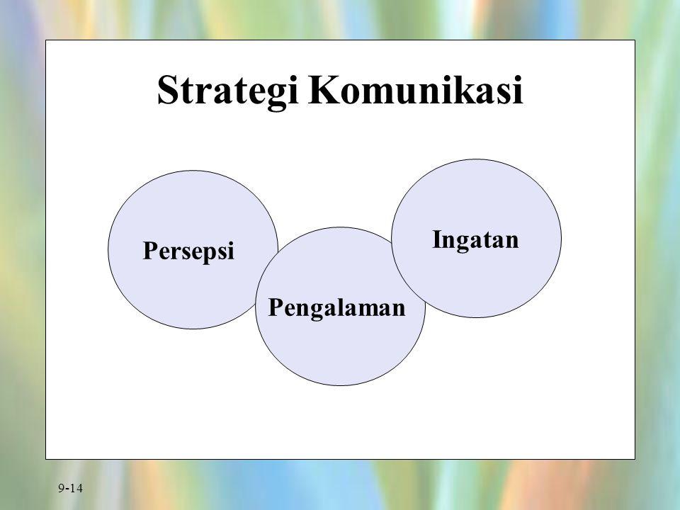 Strategi Komunikasi Ingatan Persepsi Pengalaman