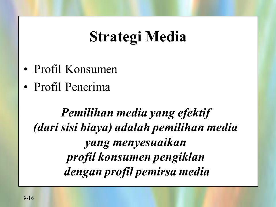 Strategi Media Profil Konsumen Profil Penerima