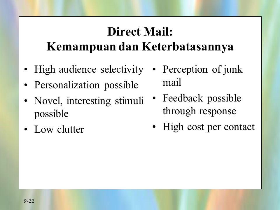 Direct Mail: Kemampuan dan Keterbatasannya