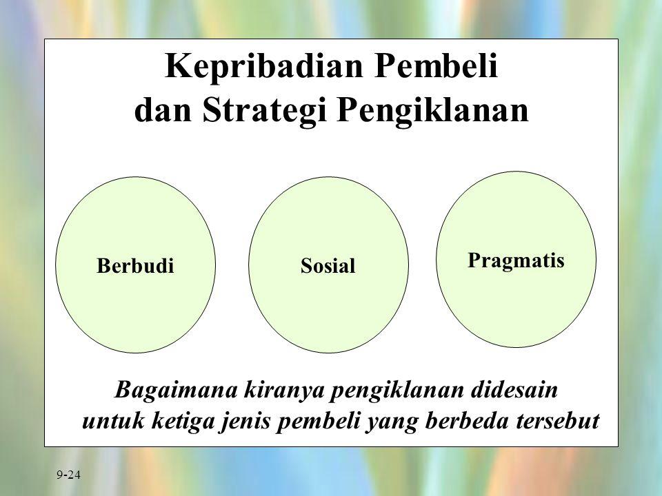 Kepribadian Pembeli dan Strategi Pengiklanan