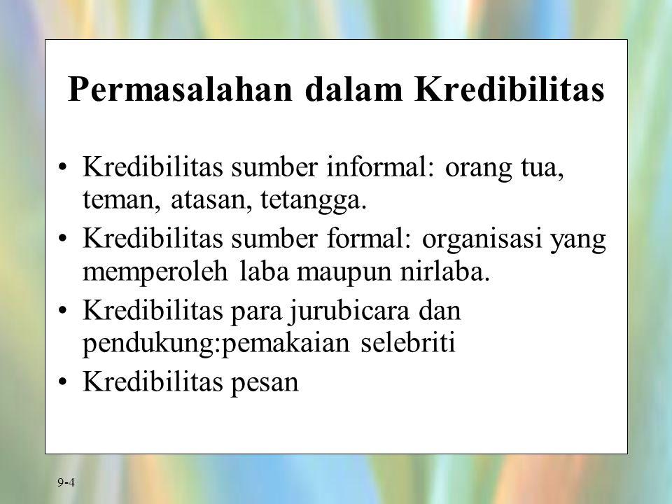 Permasalahan dalam Kredibilitas