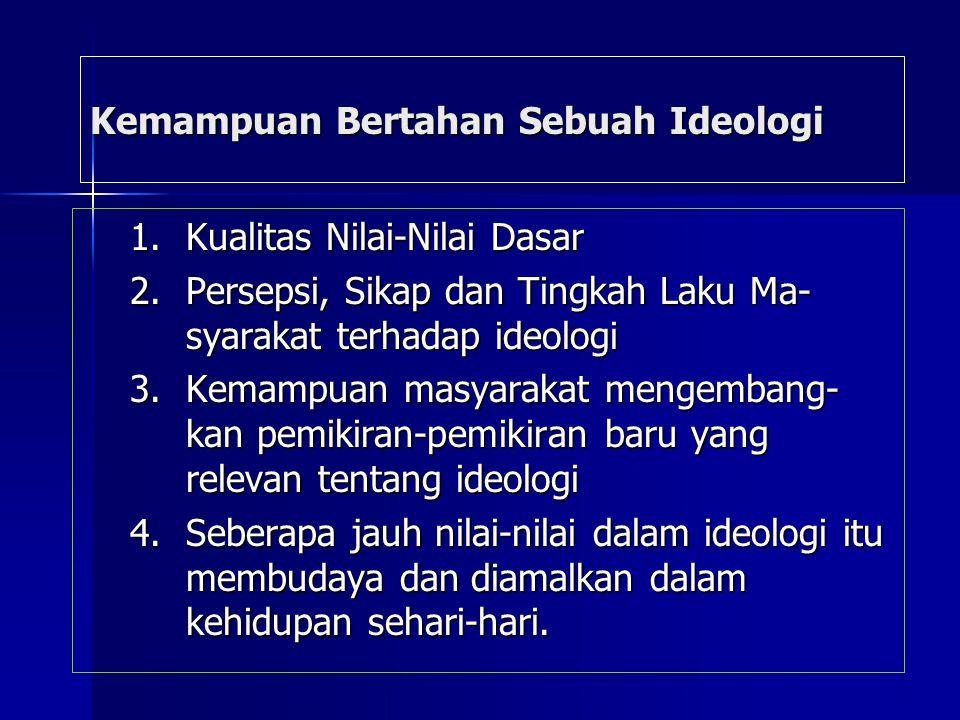 Kemampuan Bertahan Sebuah Ideologi