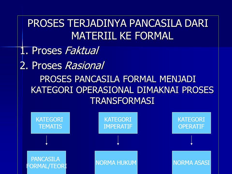 PROSES TERJADINYA PANCASILA DARI MATERIIL KE FORMAL