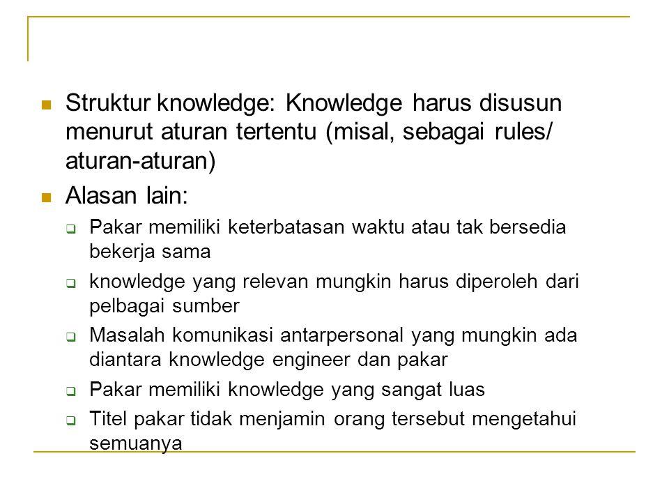 Struktur knowledge: Knowledge harus disusun menurut aturan tertentu (misal, sebagai rules/ aturan-aturan)