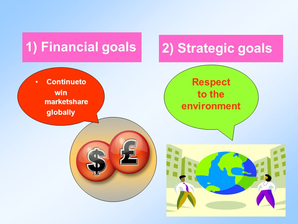 1) Financial goals 2) Strategic goals Respect to the environment