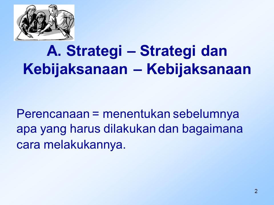 A. Strategi – Strategi dan Kebijaksanaan – Kebijaksanaan