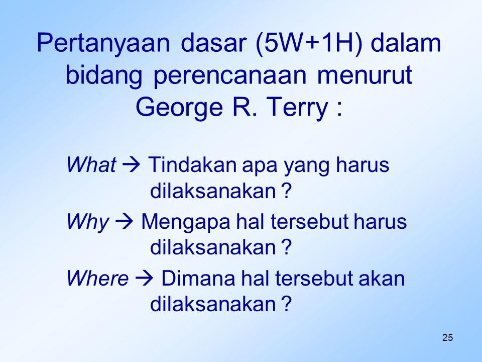 Pertanyaan dasar (5W+1H) dalam bidang perencanaan menurut George R