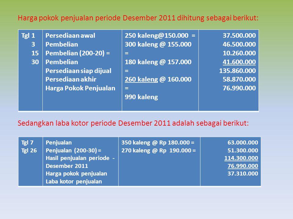 Harga pokok penjualan periode Desember 2011 dihitung sebagai berikut: Sedangkan laba kotor periode Desember 2011 adalah sebagai berikut: