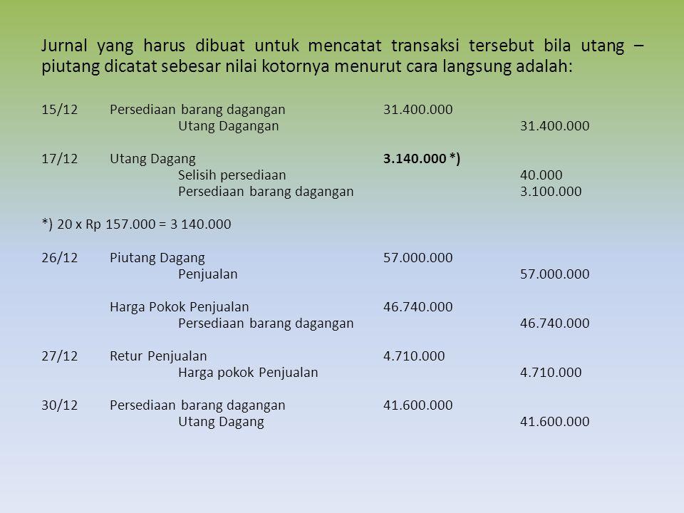 Jurnal yang harus dibuat untuk mencatat transaksi tersebut bila utang – piutang dicatat sebesar nilai kotornya menurut cara langsung adalah: