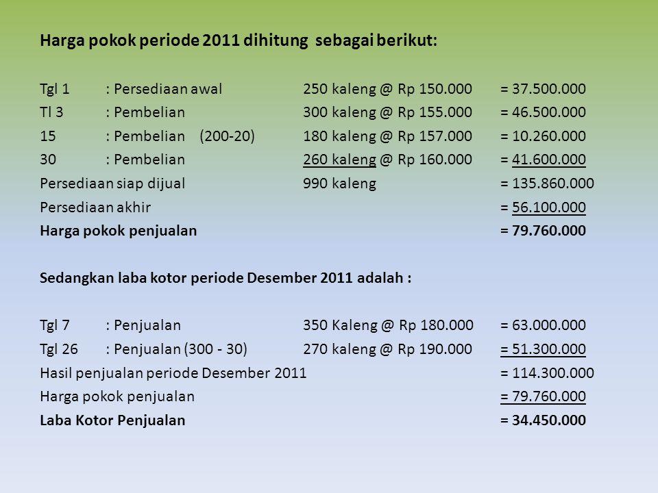 Harga pokok periode 2011 dihitung sebagai berikut: