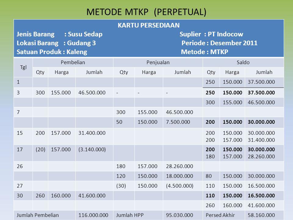METODE MTKP (PERPETUAL)