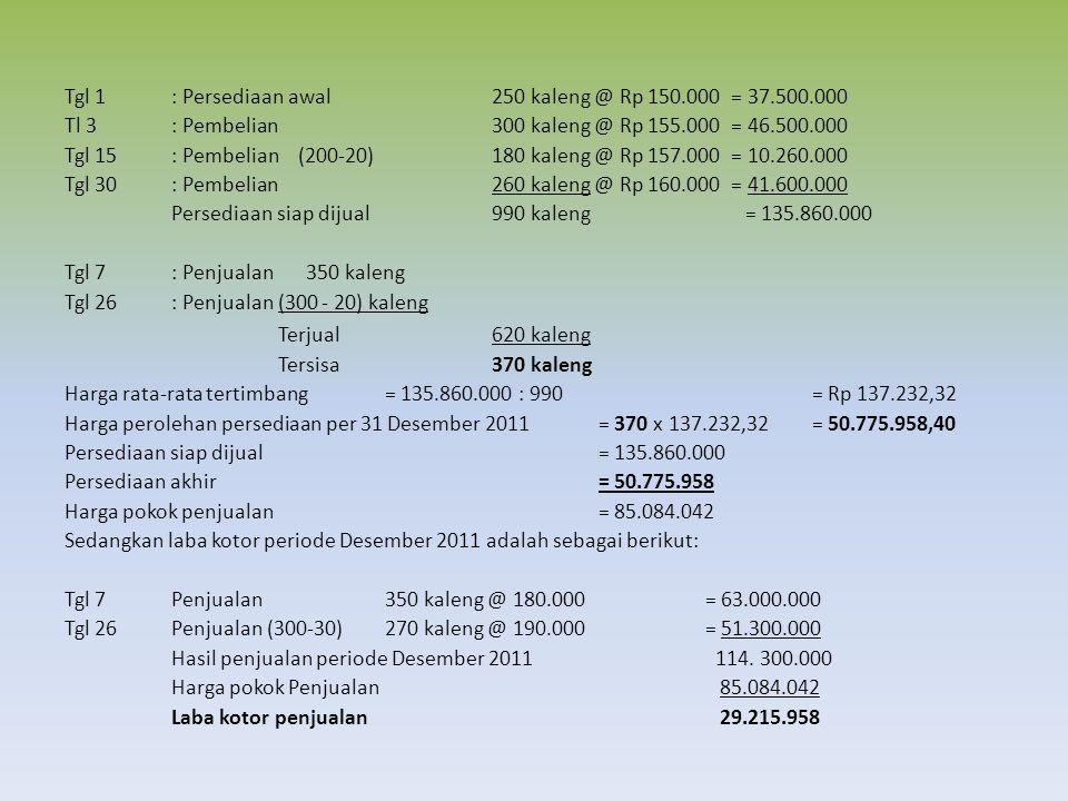 Tgl 1 : Persediaan awal 250 kaleng @ Rp 150.000 = 37.500.000