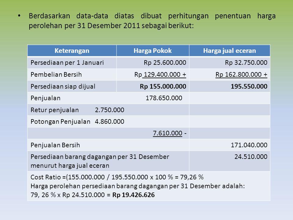 Berdasarkan data-data diatas dibuat perhitungan penentuan harga perolehan per 31 Desember 2011 sebagai berikut: