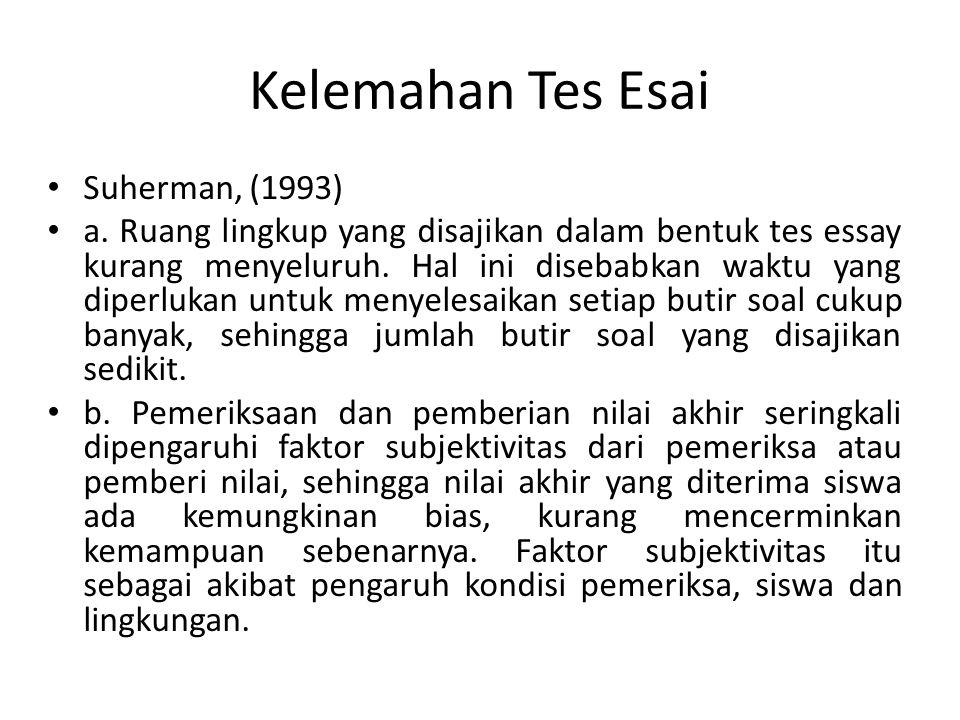 Kelemahan Tes Esai Suherman, (1993)