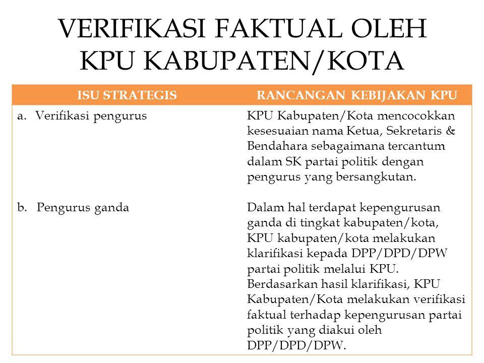 VERIFIKASI FAKTUAL OLEH KPU KABUPATEN/KOTA