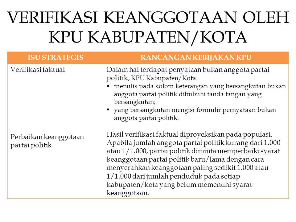 VERIFIKASI KEANGGOTAAN OLEH KPU KABUPATEN/KOTA
