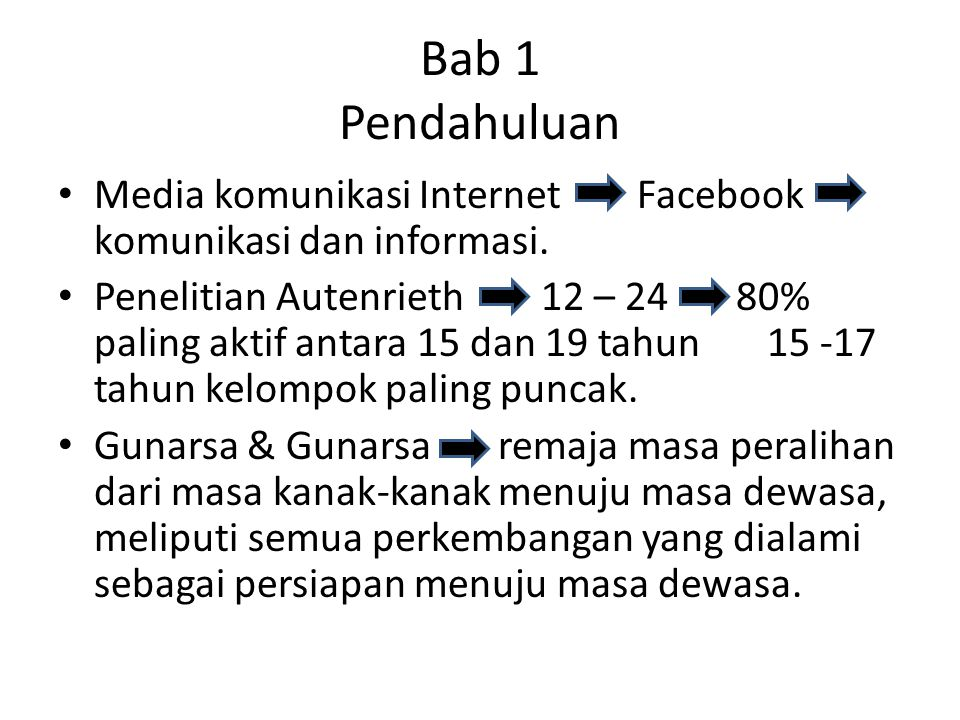 Bab 1 Pendahuluan Media komunikasi Internet Facebook komunikasi dan informasi.