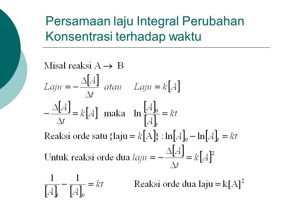Persamaan laju Integral Perubahan Konsentrasi terhadap waktu