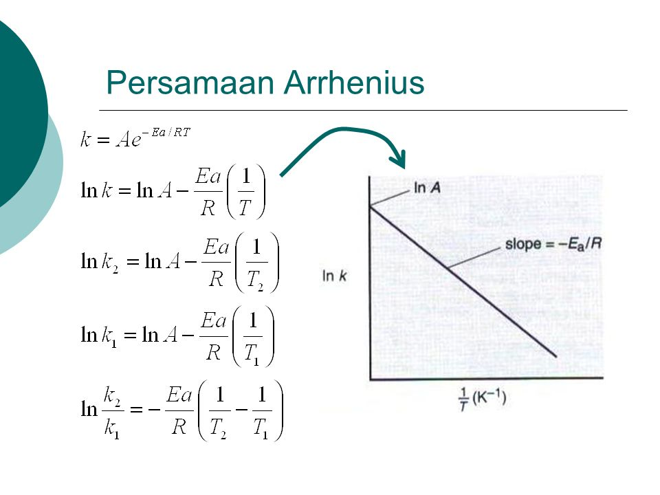 Persamaan Arrhenius