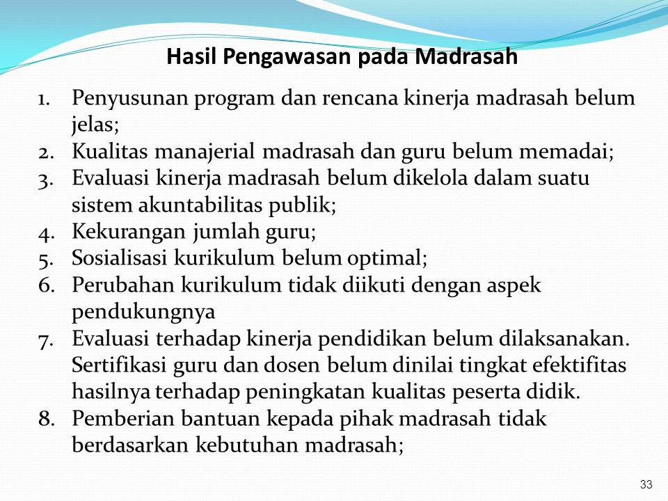 Hasil Pengawasan pada Madrasah