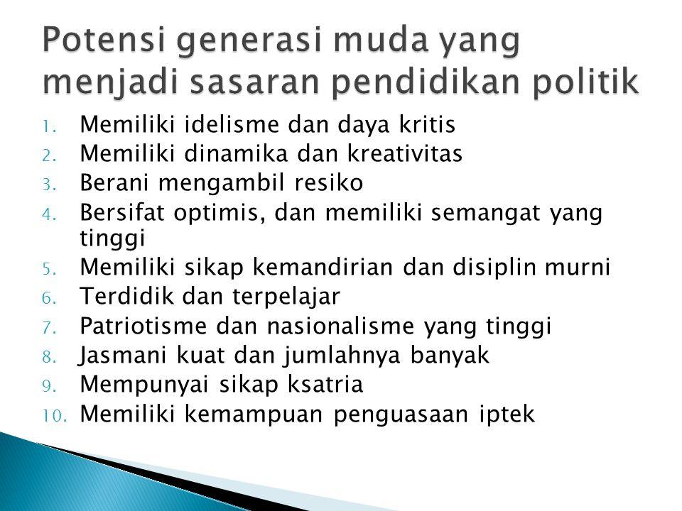 Potensi generasi muda yang menjadi sasaran pendidikan politik