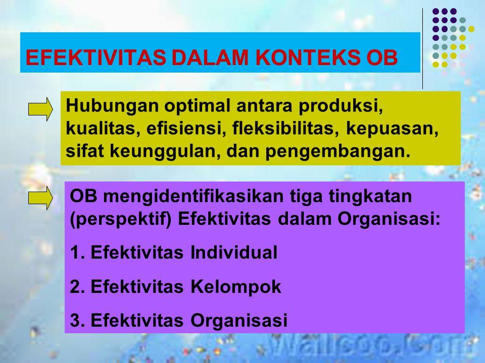 EFEKTIVITAS DALAM KONTEKS OB
