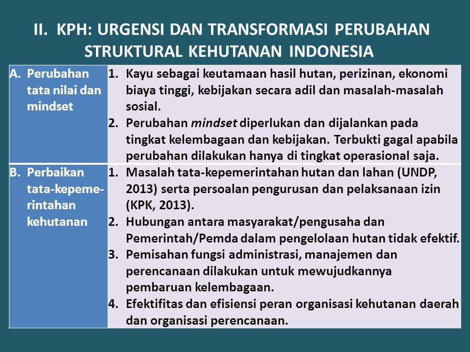 II. KPH: URGENSI DAN TRANSFORMASI PERUBAHAN STRUKTURAL KEHUTANAN INDONESIA
