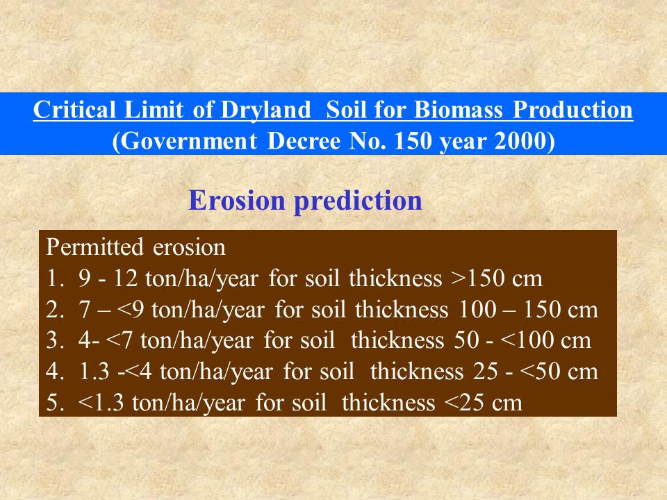 Critical Limit of Dryland Soil for Biomass Production