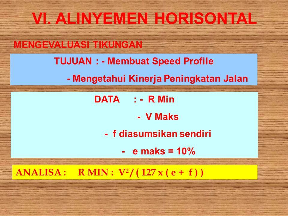 VI. ALINYEMEN HORISONTAL