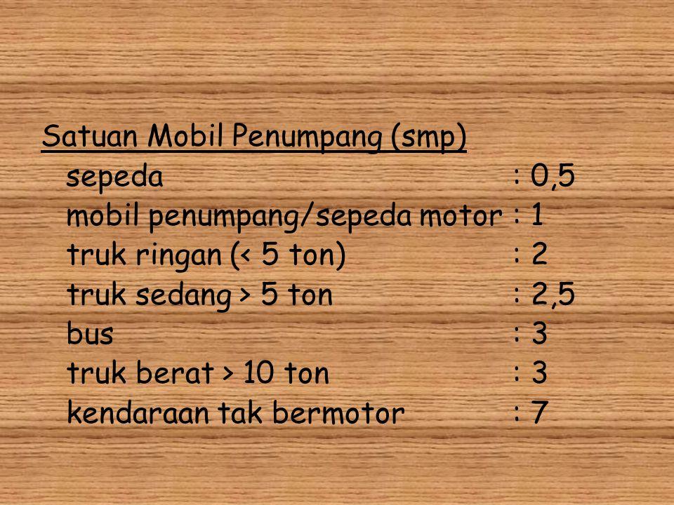 Satuan Mobil Penumpang (smp) sepeda : 0,5 mobil penumpang/sepeda motor : 1 truk ringan (< 5 ton) : 2 truk sedang > 5 ton : 2,5 bus : 3 truk berat > 10 ton : 3 kendaraan tak bermotor : 7