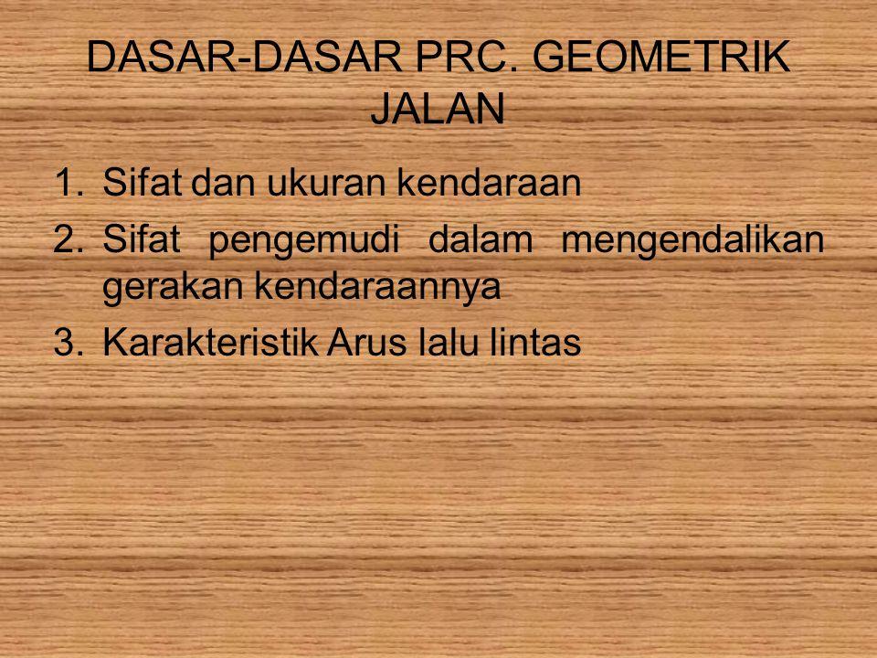 DASAR-DASAR PRC. GEOMETRIK JALAN