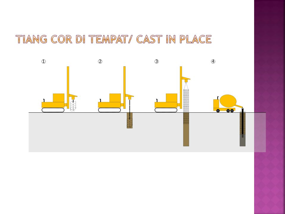 TIANG COR DI TEMPAT/ cast in place