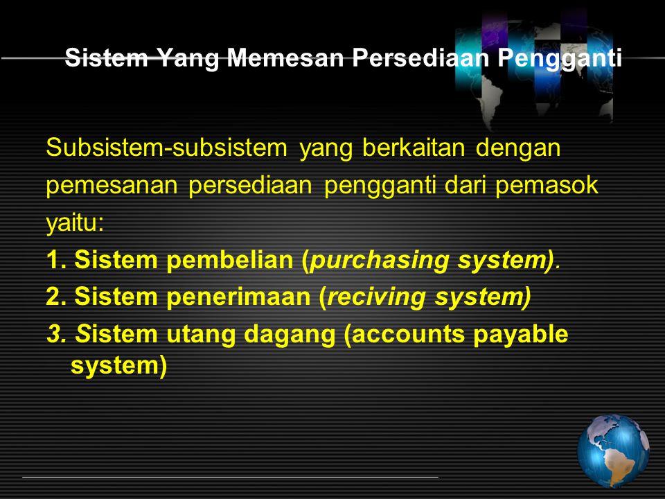 Sistem Yang Memesan Persediaan Pengganti