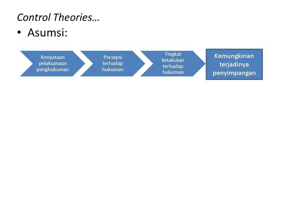 Asumsi: Control Theories… Kemungkinan terjadinya penyimpangan