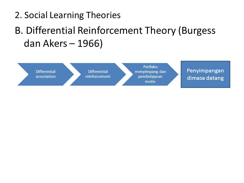 2. Social Learning Theories