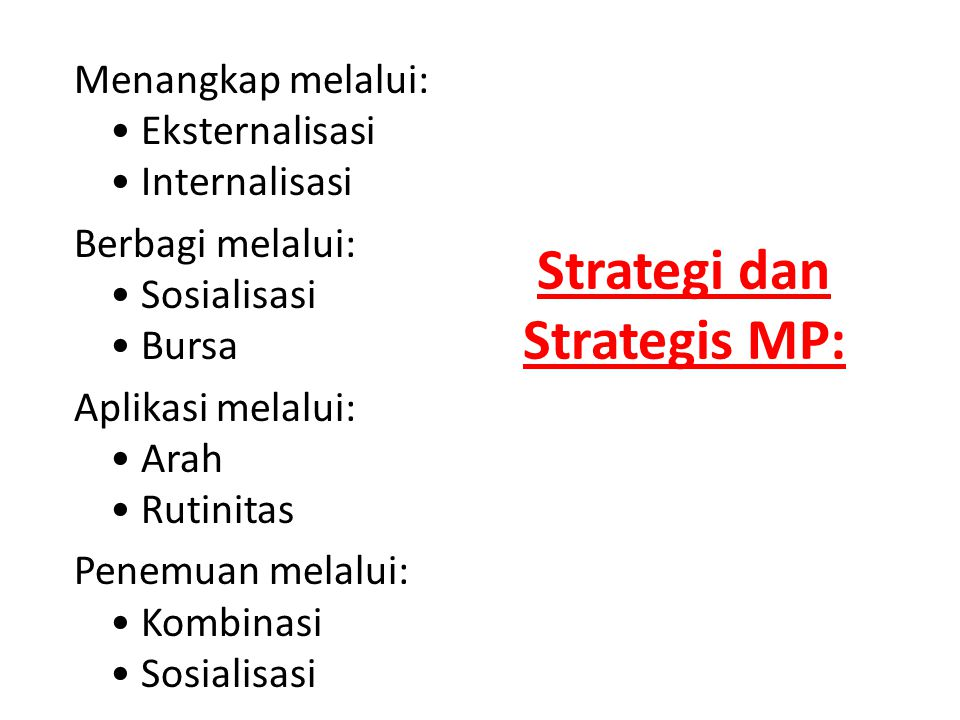 Strategi dan Strategis MP: