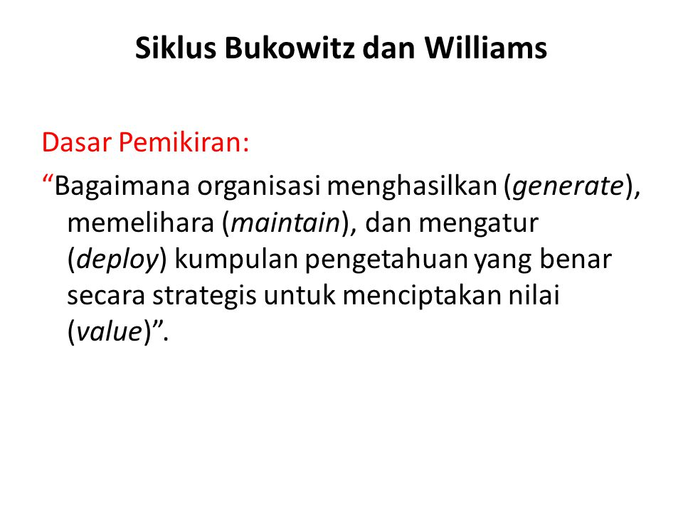 Siklus Bukowitz dan Williams