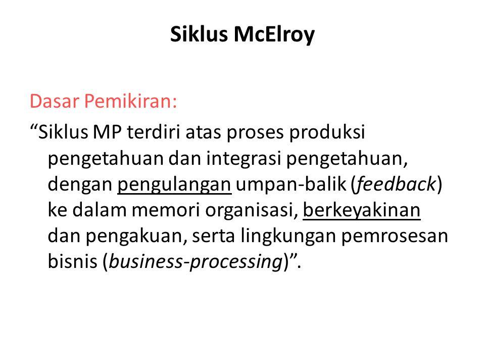 Siklus McElroy